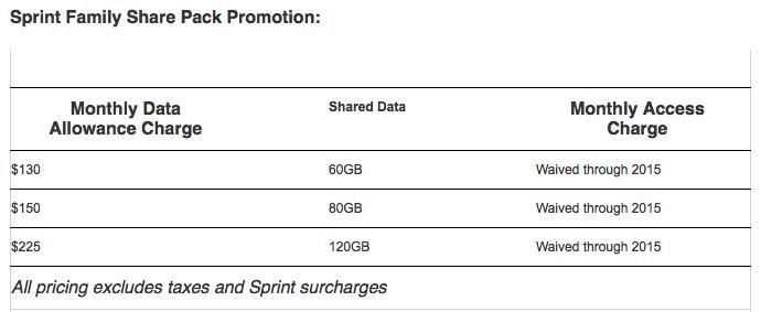 Sprint-Double-Data