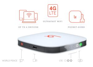 LTE Mobile Hotspots (MiFi/JetPacks) & USB Modems Guide ...