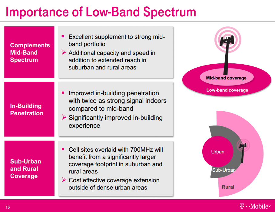 T-Mobile presentation slide on the important of 700MHz.