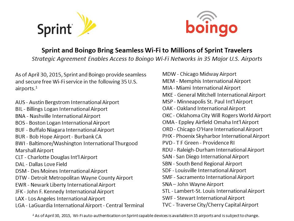 Sprint-ListofAirports