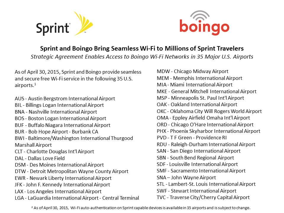 Sprint-ListofAirports