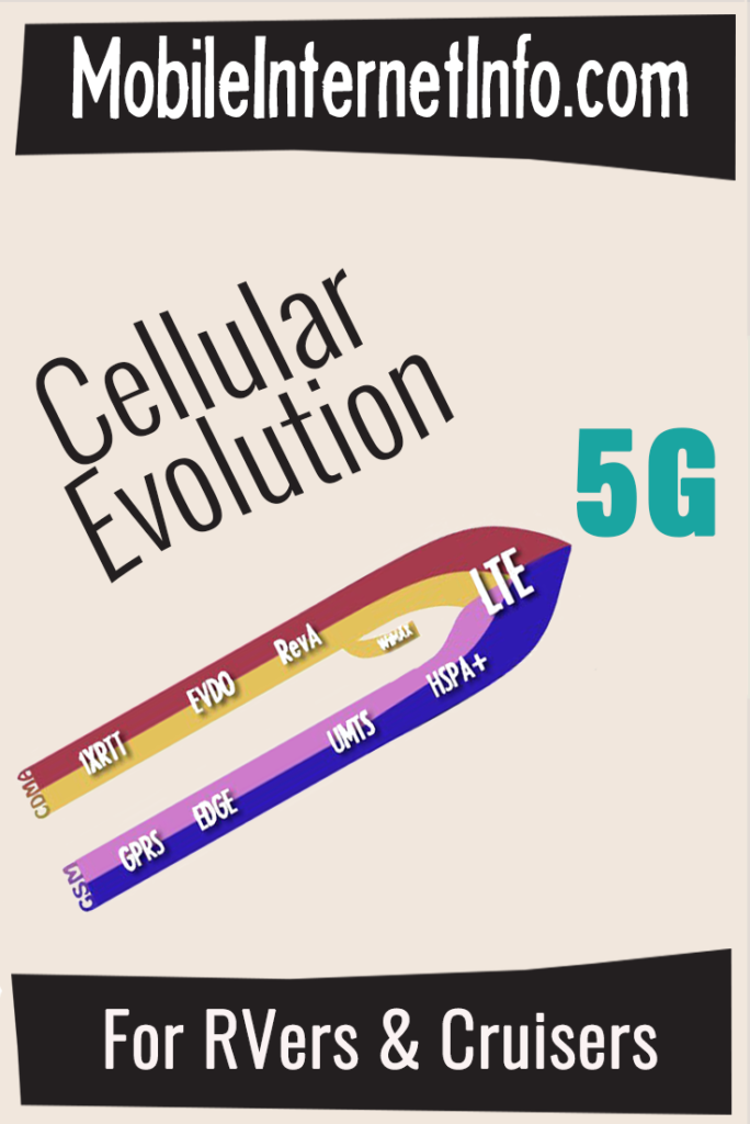 Cellular Evolution Guide Featured Image