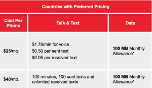 Verizon Offers Mexico Amp Canada Roaming Plan Rv Mobile