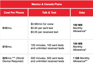 Verizon - Mexico and Canada