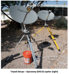 Mobile Satellite Internet's equipment.