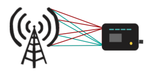 mimo-antennas-to-mifi