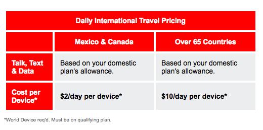 Verizon Introduces TravelPass - New Option for International
