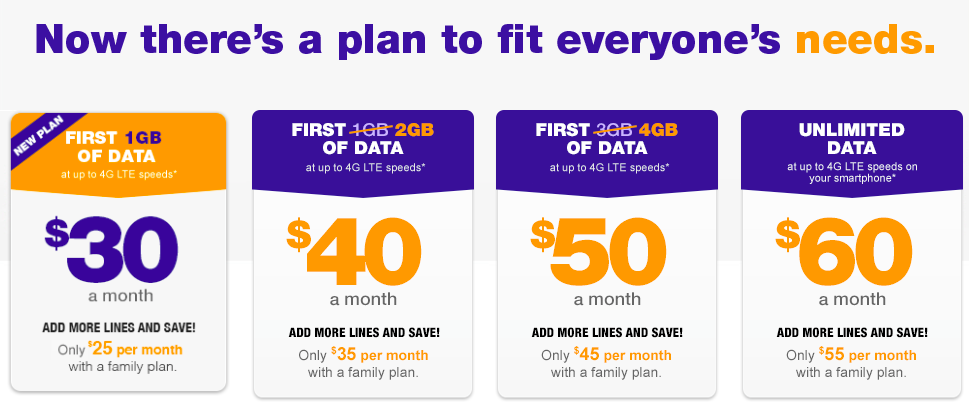 Metropcs Prepaid T Mobile Plans Get More Data Music