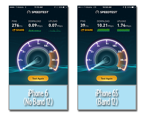 A recent speed test showing the advantage having LTE Band 12 support can make.