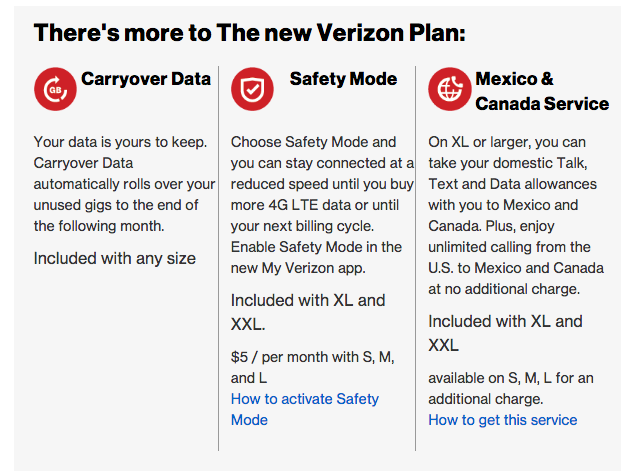 This screenshot with plan details was reportedly taken off of a Verizon test server.