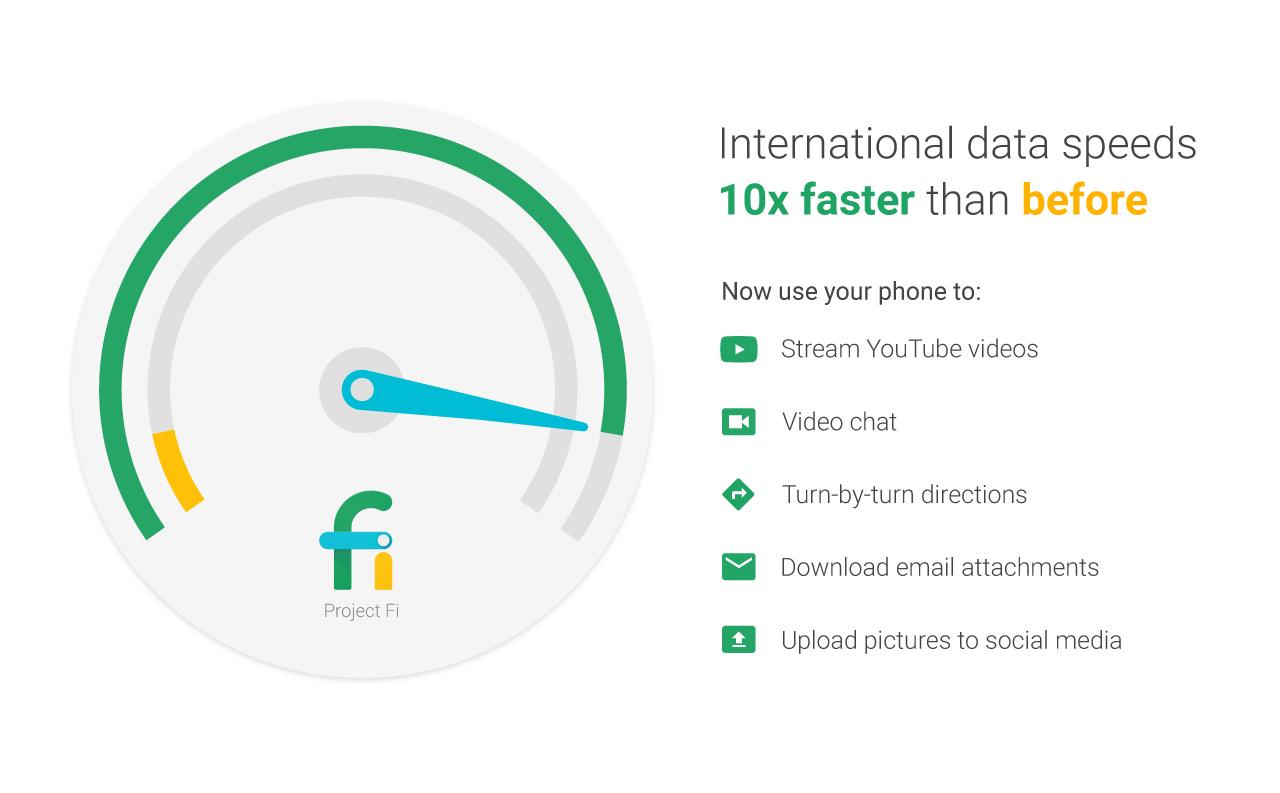 ProjectFi-Speedometer