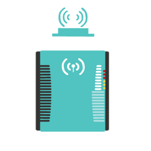 Our Reviews Of Mobile Routers