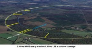 Sprint-HPUE-Coverage