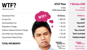 T-Mobile-Fees