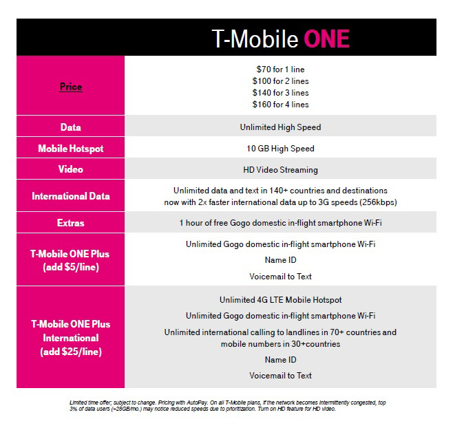 T-Mobile-One-Improved