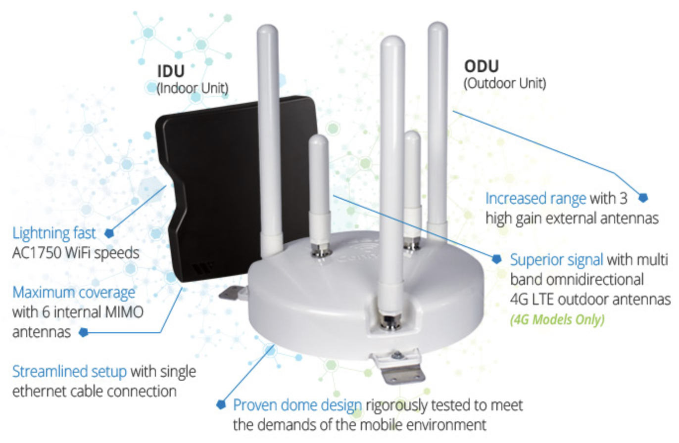 Now Shipping Winegard Connect 2 0 Roof Mounted Wi Fi