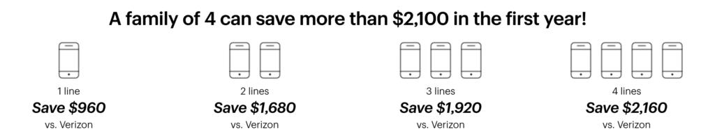 Sprint-Free-Verizon-Savings