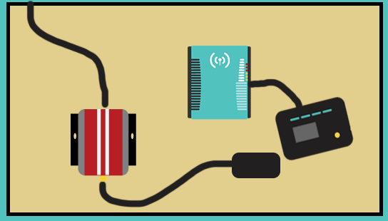 Illustration of a booster, hotspot and router