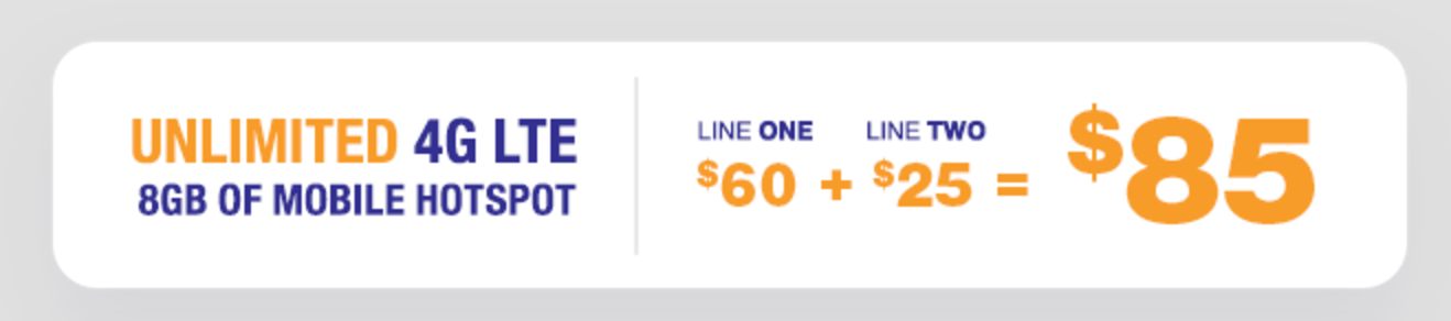 Metro PCS Offering Solid Promos - With 8GB+ Mobile Hotspot Ready