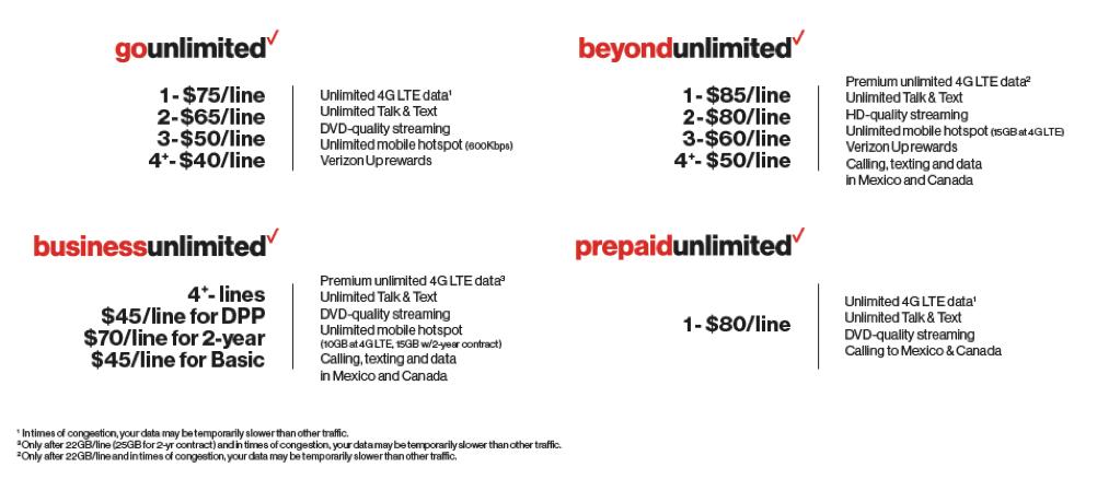 verizon-unlimited-prices