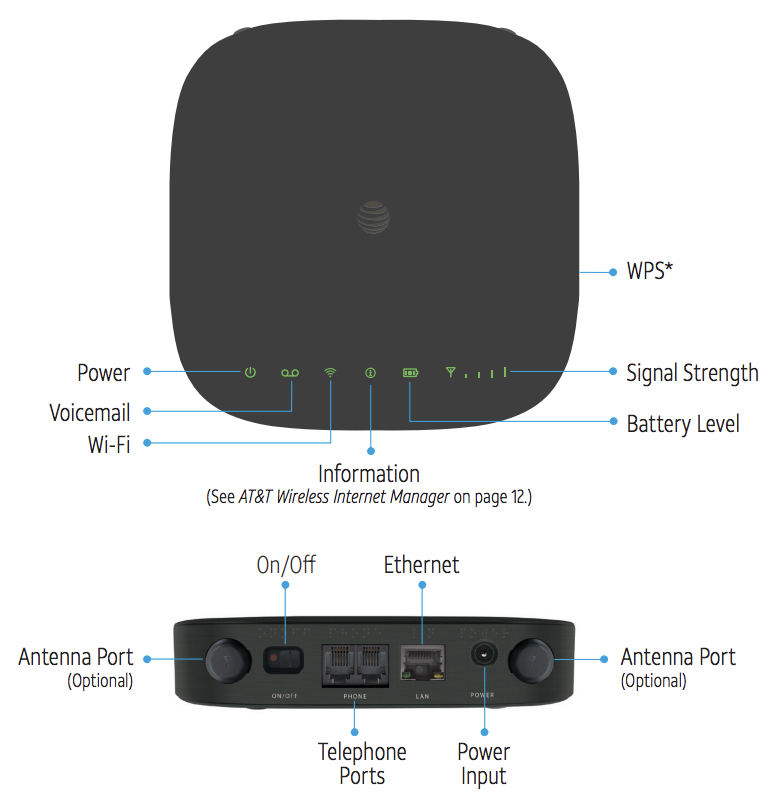 Att Internet Specials >> At T Evolves The Home Base New Wireless Internet Home Router