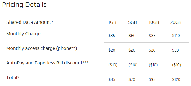 Pricing-details