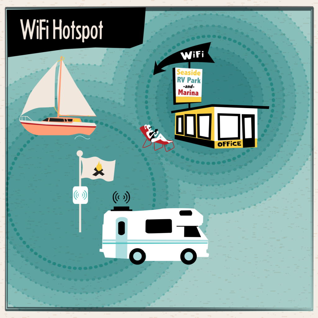 WiFi Hotspot at Campground Marina