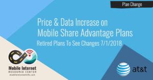 MobileShareAdvantagePriceDataIncrease