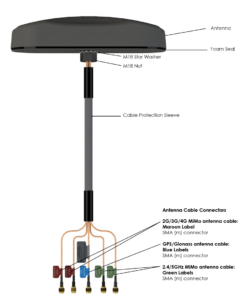 Poynting MIMO-1 Combo Antenna with cable diagram