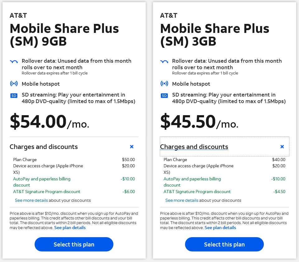 mobile-share-plus-cost-breakout-for-one-line