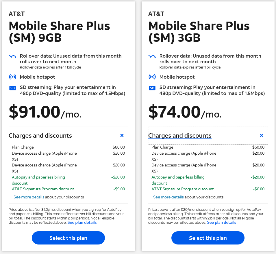 mobile-share-plus-cost-breakout-for-two-lines