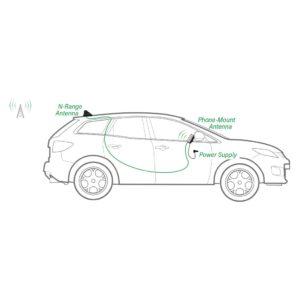 Sample N Range Vehicle Installation