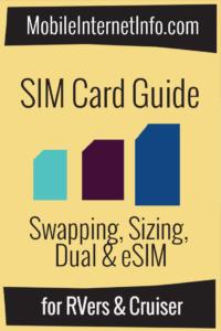 SIM cards Guide