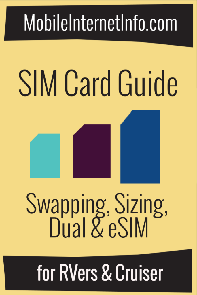 Sim Card Guide Featured Image