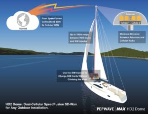 Pepwave-MAX-Dome