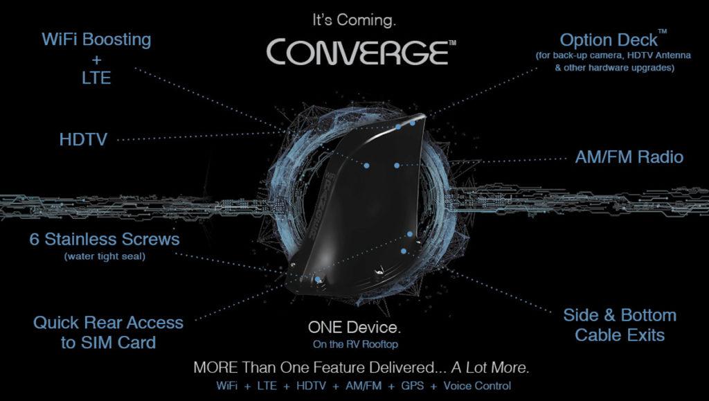 WiFiRanger-Converge
