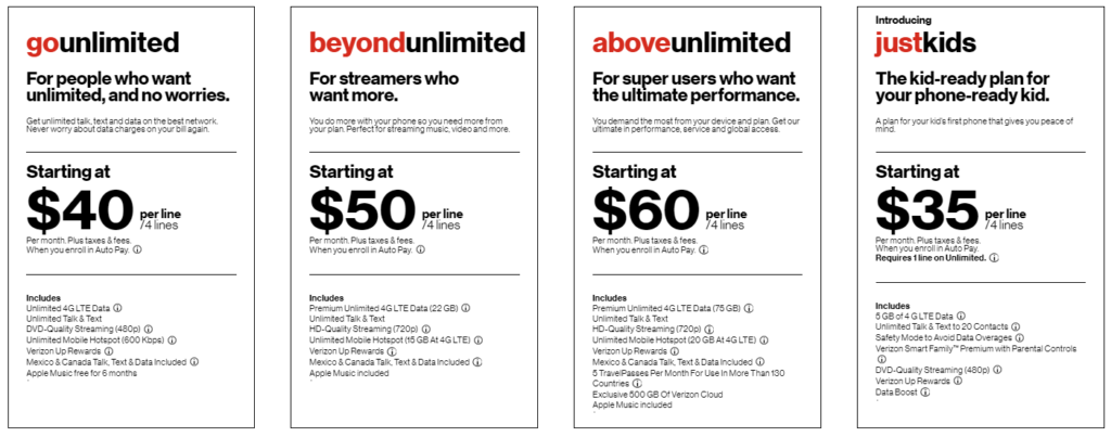 Verizon Family Plan Options
