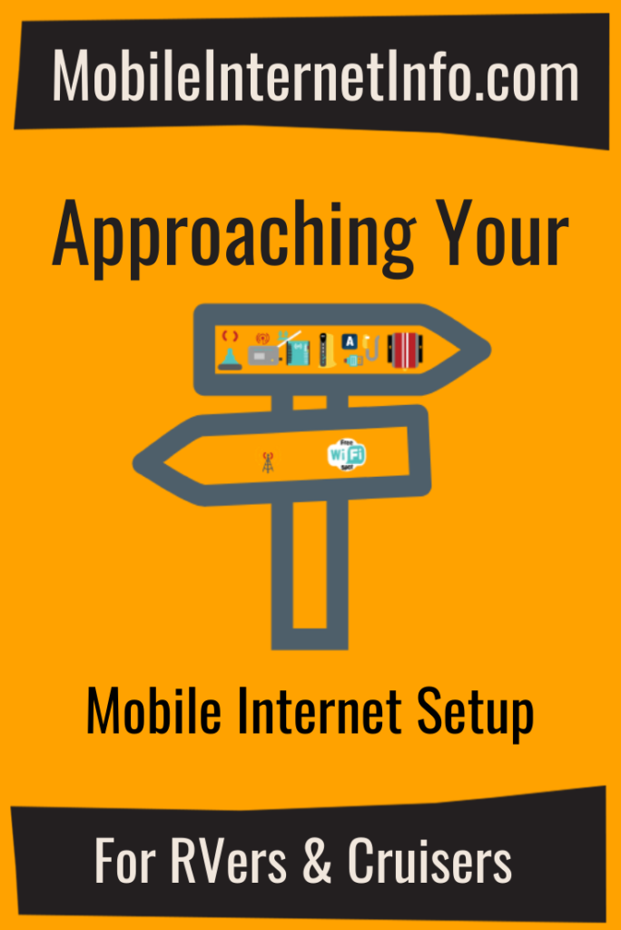 Approaching Your Mobile Internet Setup Guide Icon