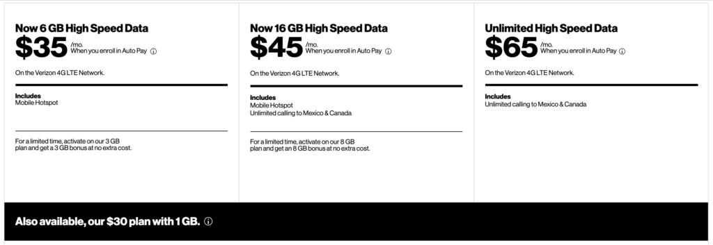 Verizon Prepaid Double Data Phone Plans