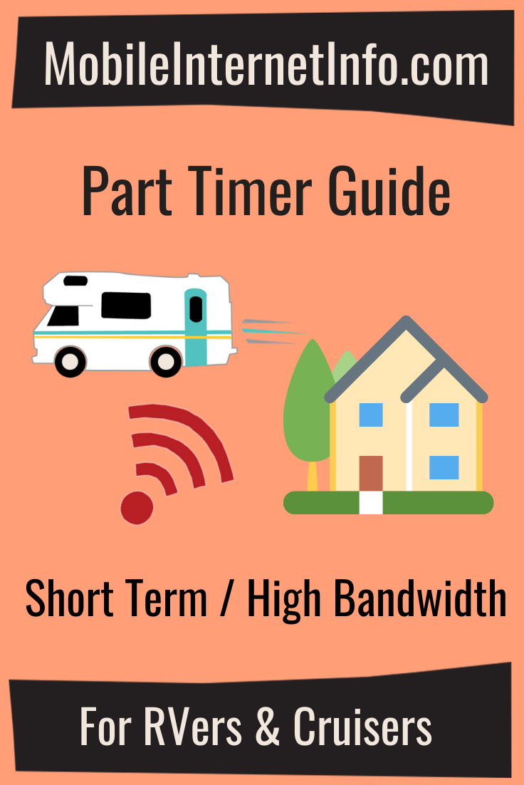 Part Timer Guide Featured Image