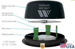 Winegard-Air-360