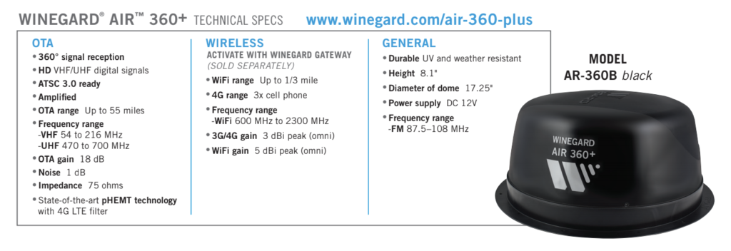 Winegard-Air-360-Dome