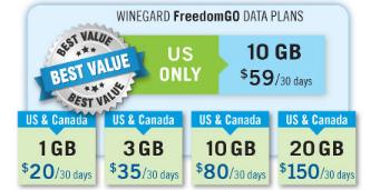 Winegard-Plan-Pricing