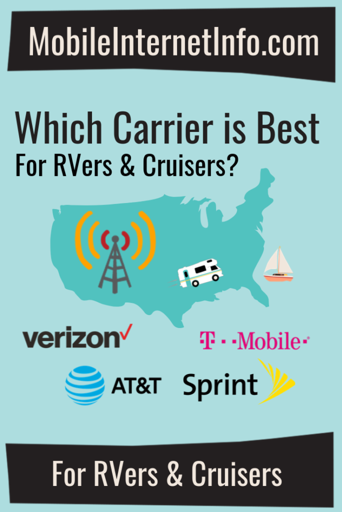 Four Carriers Guide Featured Image
