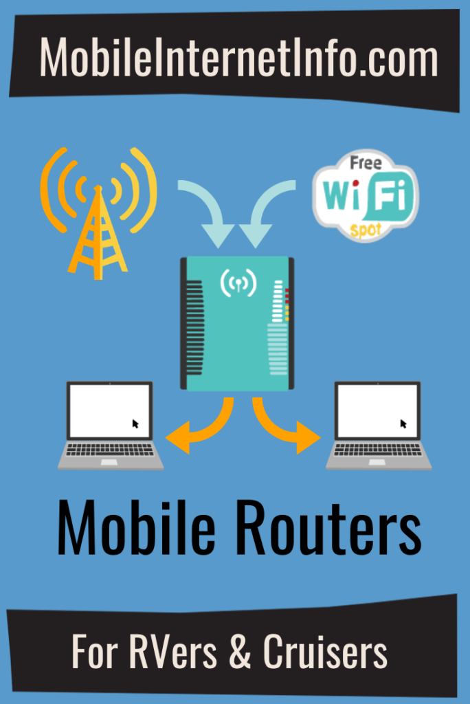 Mobile Routers Guide Featured Image