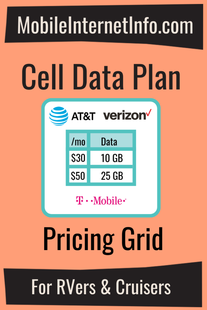Cell Plan Pricing Grid Featured Image