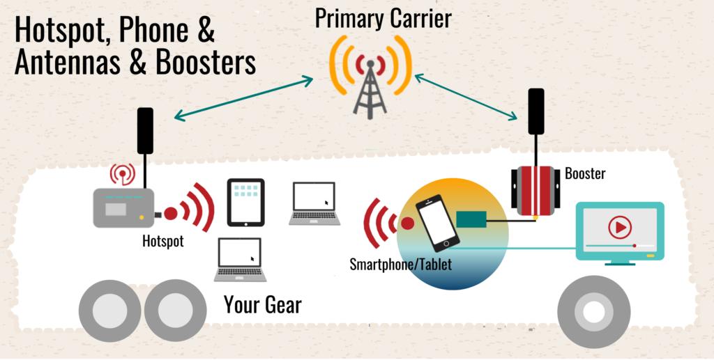 sample-hotspot-phone-antenna-booster-screen-casting-hdmi