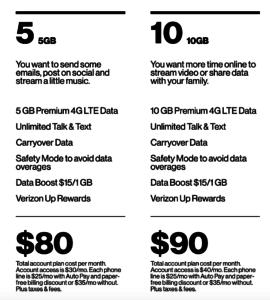 New Verizon Shared Data Plans