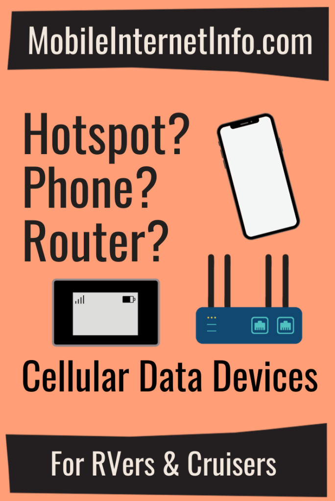 Cellular device guide header image