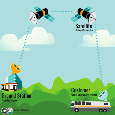 starlink satellites with lasers icon